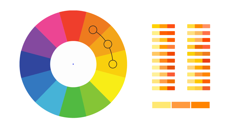 Color wheel and sample